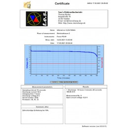Messprotokoll der Windows-Software des  Kapazitäsmessgerätes FOREX PD-01