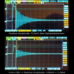 Impulsbild: Oben Spannungsverlauf an den Batterieklemmen gemessen, unten Stromverlauf.